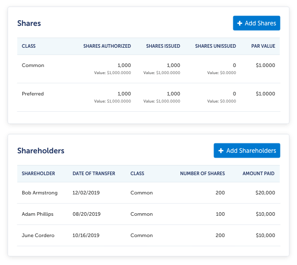 A screenshot of a list of shares and shareholder records